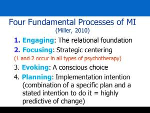 Motivational Interviewing Processes: Before